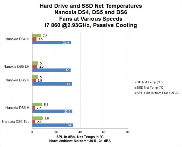hd+ssd-DS5