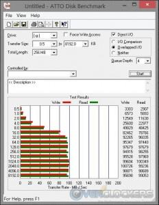 ATTO - WD Green HDD