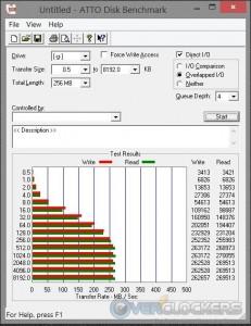 ATTO - Samsung SSD