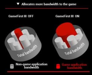 Game Bandwidth