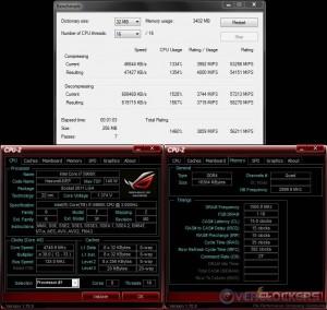 7zip @ 4.75 CPU / 3000 MHz Memory