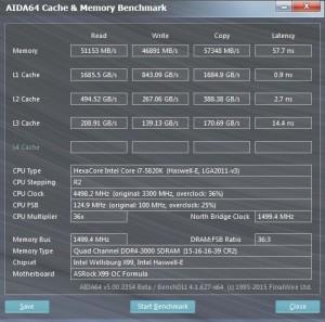 4.5 Ghz