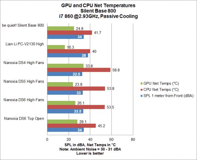 Silent Base 800 CPU-GPU
