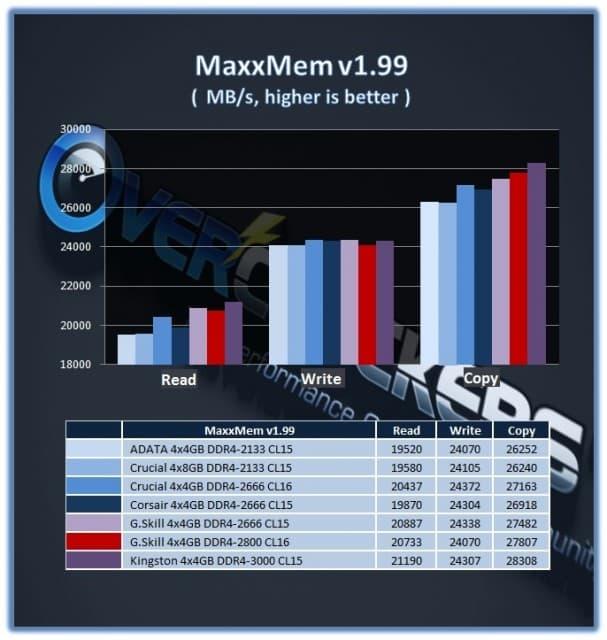 GSkill_16GB_DDR42800_MMe