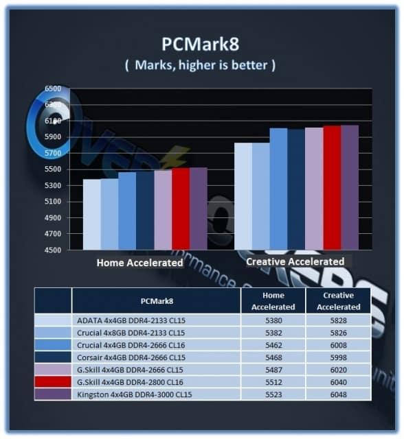 GSkill_16GB_DDR42800_PCM8e