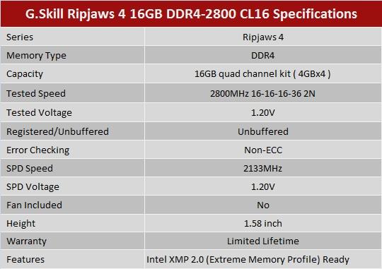 GSkill_16GB_DDR42800_Spec1