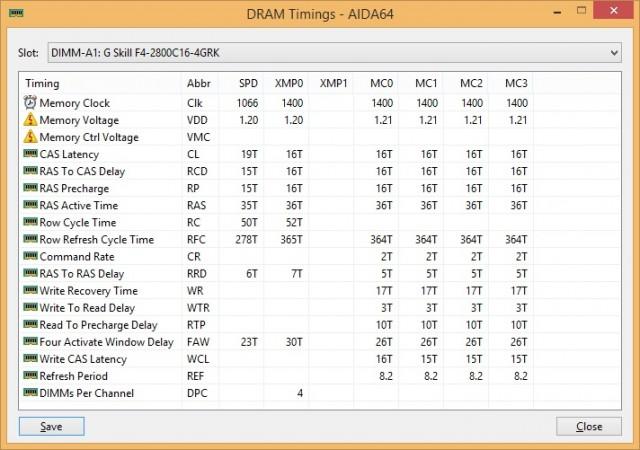 GSkill_16GB_DDR42800_Spec5