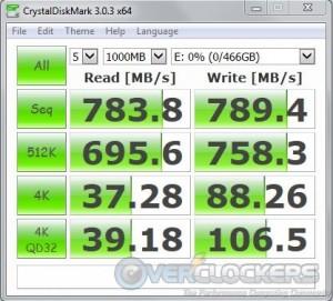 CDM USB 3.1