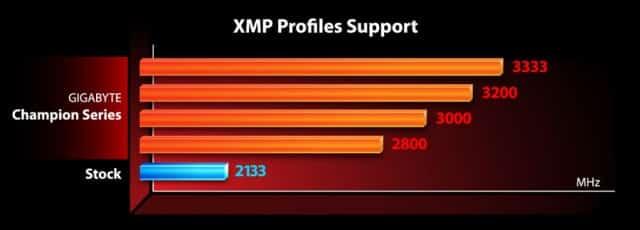 gigabyte_x99g5p (1)
