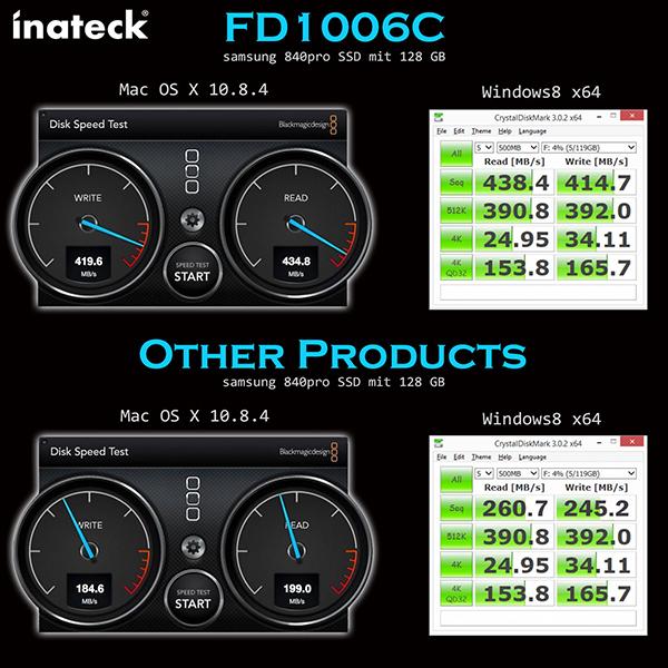 Inateck_FD1006C (1)
