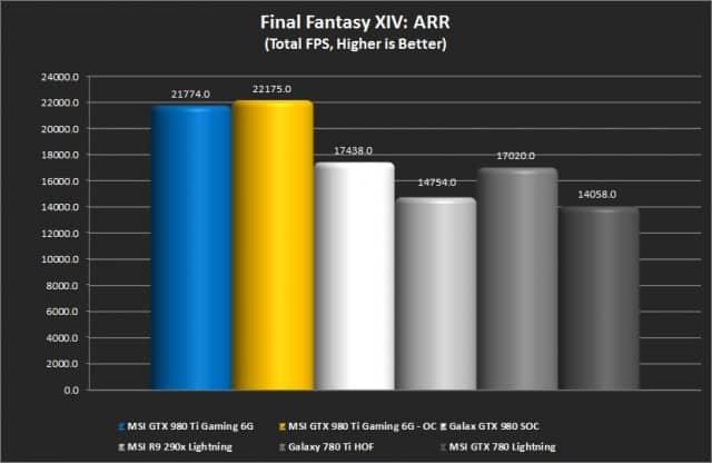 Final Fanyasy XIV: AA Realm Reborn