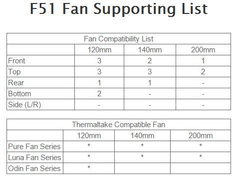 thermaltake_f51 (14)