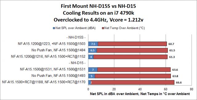 NH-D15S-1