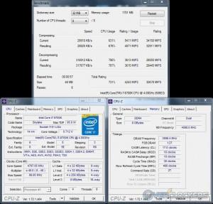 7zip @ 4.8 GHZ CPU / 3600 MHz Memory