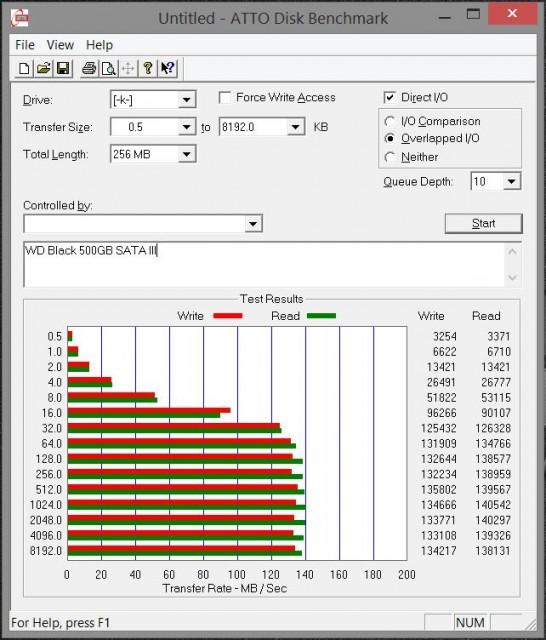 """ATTO Results - 3.5"""" SATA III Hard Drive"""