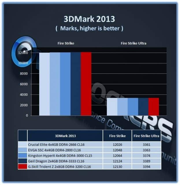 3DM_TRZ_3200
