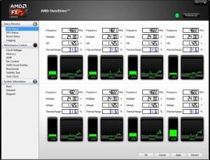AMD OD temp