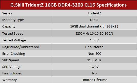 TRZ_16GB_3200_grp2