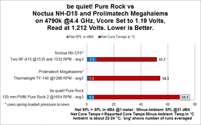 PureRock-4.4GHz