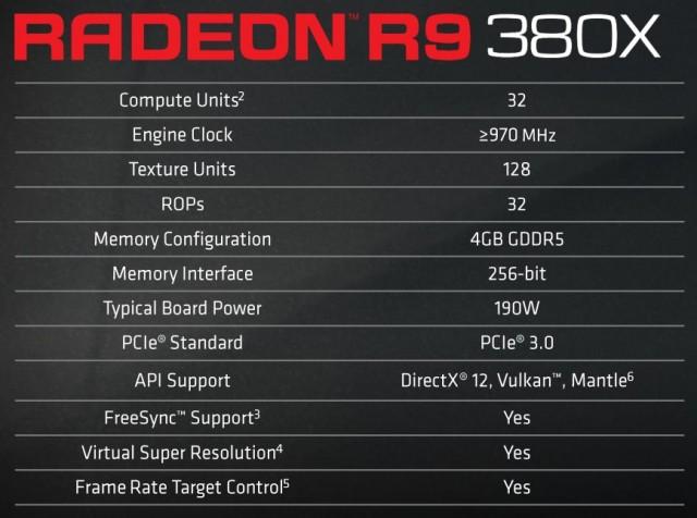 RadeonR9380XSpecs