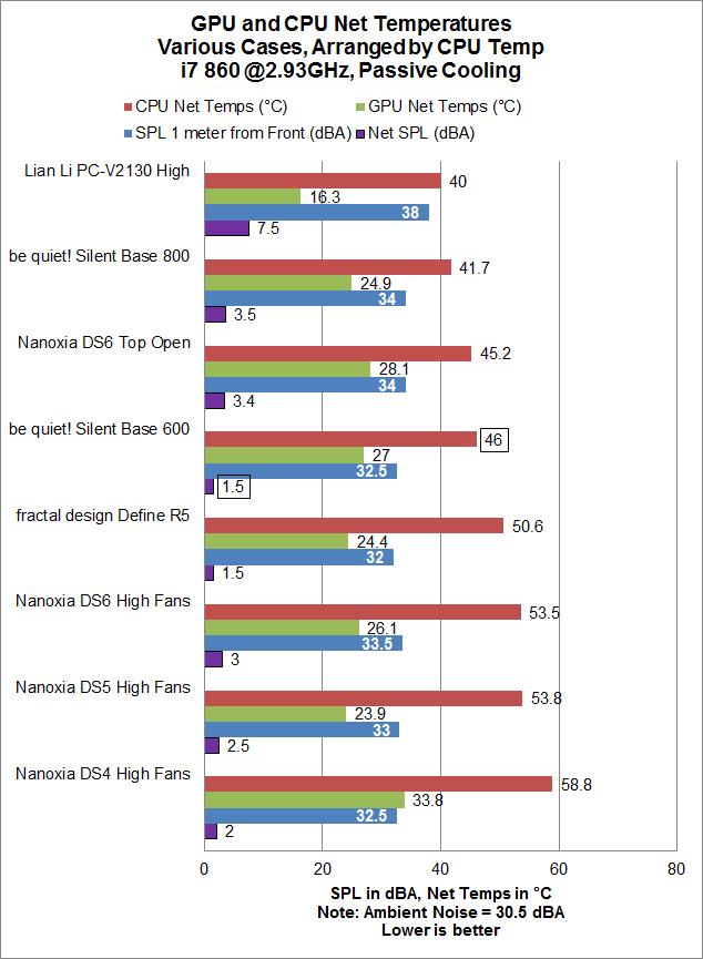 SilentBase600_CPU-GPU