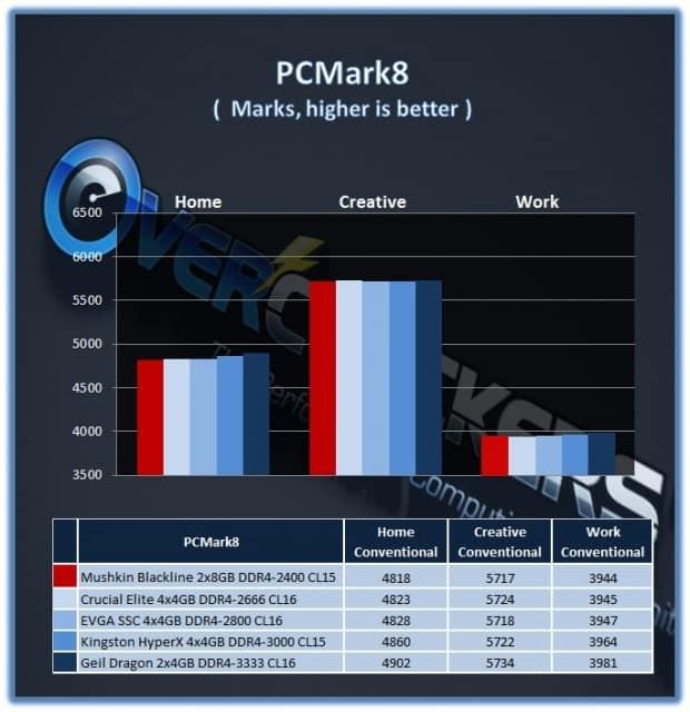 Mushkin_Blackline_PCM8