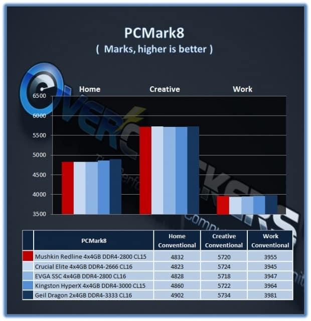 Mushkin_Redline_PCM8
