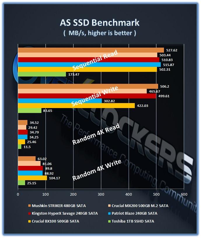 Mushkin_Striker_480GB_ASSSD