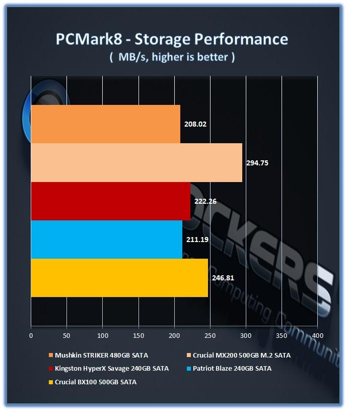 Mushkin_Striker_480GB_PCM8