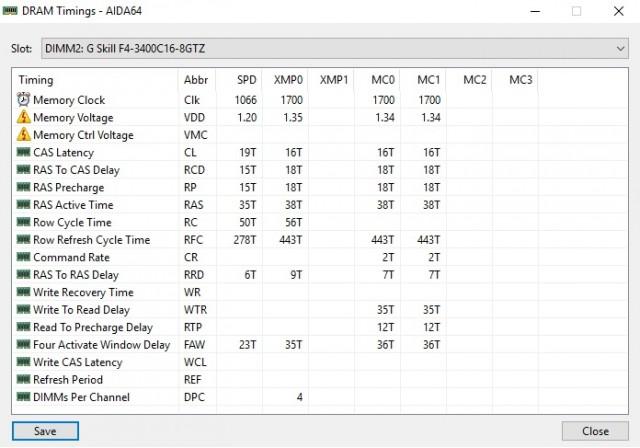 Trident Z 16GB DDR4-3400 CL16 - AIDA64