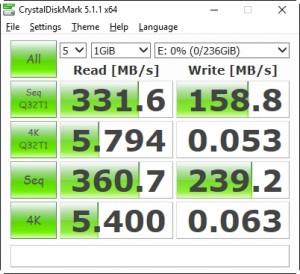 CrystalDiskMark Results