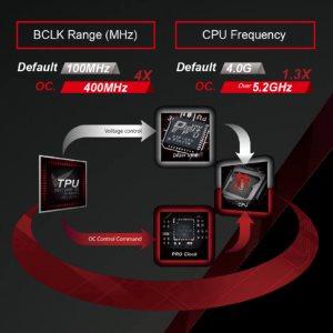 ico4-ocdesign