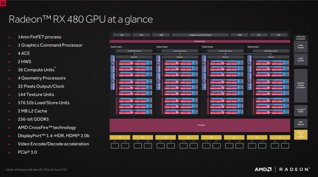 Slide from AMD Press Deck