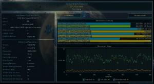 FX 9370 5.0 GHz with GTX 980Ti
