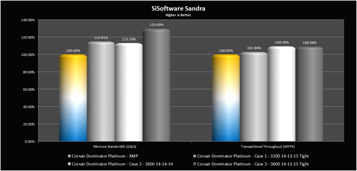 SiSoftware_Sandra